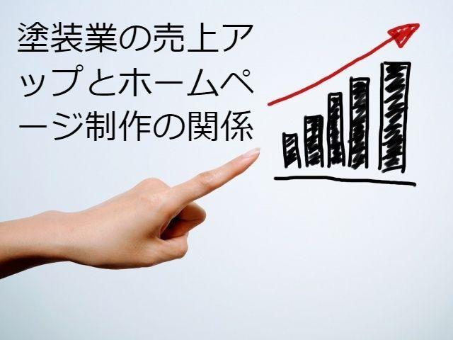 塗装業の売上アップとホームページ制作の関係